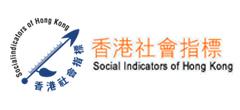 香港社會指數